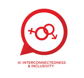 A! INTERCONNECTEDNESS & INCLUSIVITY